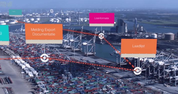 Veilig toegang tot het Port Community System